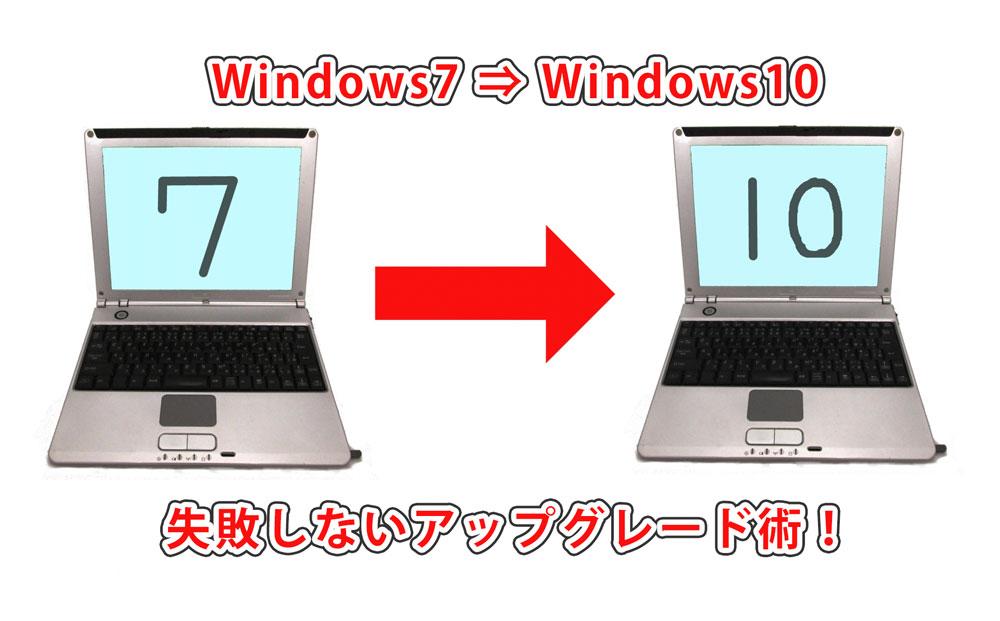 Windows7アップグレード